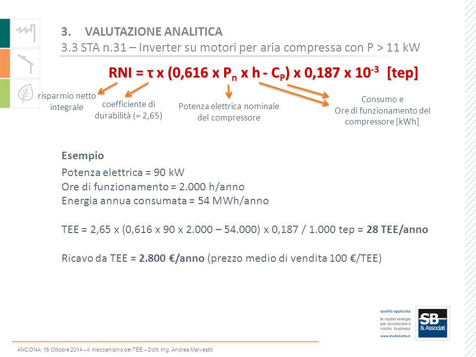 RNI = τ x (0,616 x Pn x h - CP) x 0,187 x 10-3 [tep]
